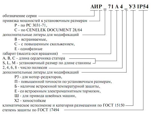годы обозначения на проводах асинхронных двигателей Пресня