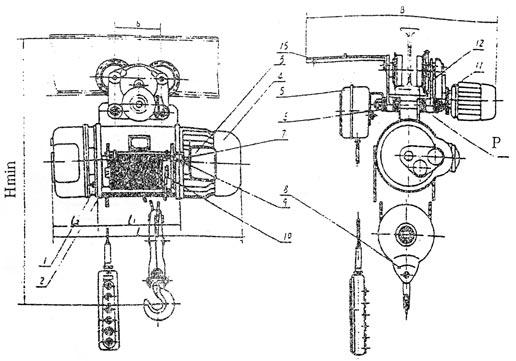 4 – двигатель подъемного